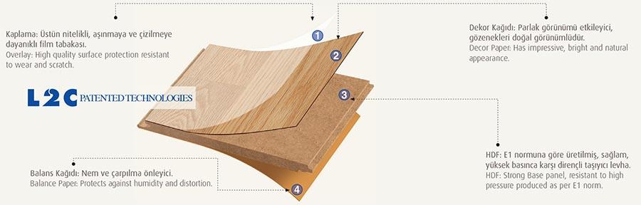 floorpan özellikleri